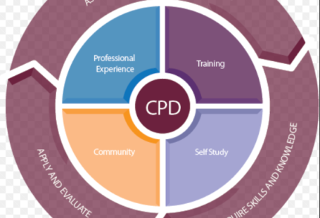 Learning outcomes: Understand what is required to be an effective and efficient HR professional. Be able to perform efficiently and effectively as an HR professional. Be able to apply CPD techniques to construct, implement and review a personal development plan.  Assessment brief/activity  You are asked to develop an electronic portfolio of evidence which includes four sections that respond to the following tasks:Activity 1Evaluate what it means to be an HR professional, making reference to the current CIPD Profession Map. This can be accessed at https://www.cipd.co.uk/learn/career/profession-map Activity 2 Briefly describe the elements of group dynamics and give at least two examples of conflict resolution methods within an HR context. Activity 3 With reference to a recent or current project (large or small) which you have led (or been part of a project team): Provide evidence of using project management and problem-solving techniques in the course of the project. Explain how you successfully influenced, persuaded and negotiated with others in the course of the project (or other related activity). Activity 4 Undertake a self-assessment of one area of your practice to identify your professional development needs in that area and options to address these. Produce a professional development plan (PDP) plan to meet your professional development needs which includes a justification of the option(s) chosen. During your programme, provide a reflective summary of your performance against the plan. You should also identify any future development needs and record these in your PDP. professional development needs examples, what are development needs, development needs of an employee, learning and development needs examples, professional development needs survey, professional development needs assessment template, identifying development needs, how to identify individuals learning and development needs