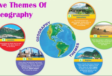 For this paper, you will submit a 2100 words paper describing and contrasting two regions LOS ANGELES and SAN DIEGO using the five themes of geography. Refer to the PowerPoint for a description of the five themes, and do additional research on your own if you need clarification. Include themes such as (for example, population pyramids, rate of natural increase, GDP, etc.). in your explanations. five themes of geography examples, five themes of geography song, five themes of geography worksheet, five themes of geography in literature, 5 themes of geography summary, 5 themes of geography for kids, five themes of geography diagram, the five themes of geography thoughtco, 5 themes of geography quiz, 5 themes of geography powerpoint,