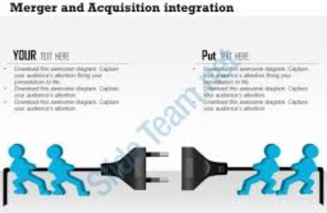 Dissertation report on merger and acquisition