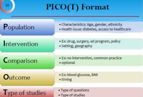 Prompt: Post a clinically relevant question using the PICOt format. How did you arrive at this topic and question? Why is it important? (150-200 words) Directions: In your initial post, provide at least one (1) external source or evidence to support your position. Each student is expected to craft an initial Discussion Board post in response to the above prompt by Wednesday, 11:59 pm PST. A minimum of two additional responses to peer posts per discussion thread are required by Sunday, 11:59pm. Remember, this is a scholarly forum, and thus requires a scholarly tone and appropriate citations in APA format. pico research question examples, pico question examples diabetes, pico question examples obesity, pico question examples for falls, pico question examples hypertension, clinical question examples, cardiac pico question examples, pico question examples pregnancy, picot question examples. picot framework, list of nursing pico questions, picot samples, list of pico questions, pico question examples pediatric nursing, pico question examples surgery,