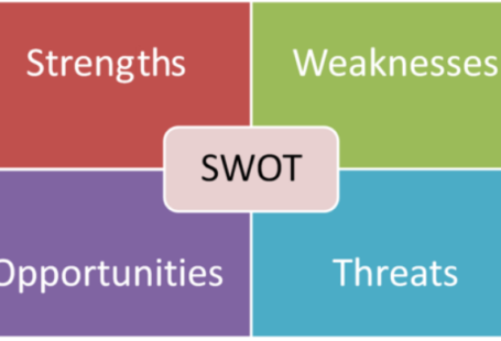 Question Description Do a SWOT analysis for Uber. Use the terminology in Chapter 4  (e.g., resources and capabilities, tangible/intangible, Table 4.1  categories, etc.) to describe Uber's key strengths and weaknesses uber swot analysis presentation, external environment analysis of uber, pestle analysis for uber, lyft swot analysis, uber strategy analysis, uber global swot analysis, comprehensive swot analysis, didi chuxing swot analysis, swot analysis of a company, swot analysis example, swot analysis of a person, how to do a swot analysis, swot analysis template, detailed swot analysis examples, swot analysis opportunities, swot analysis definition and examples,