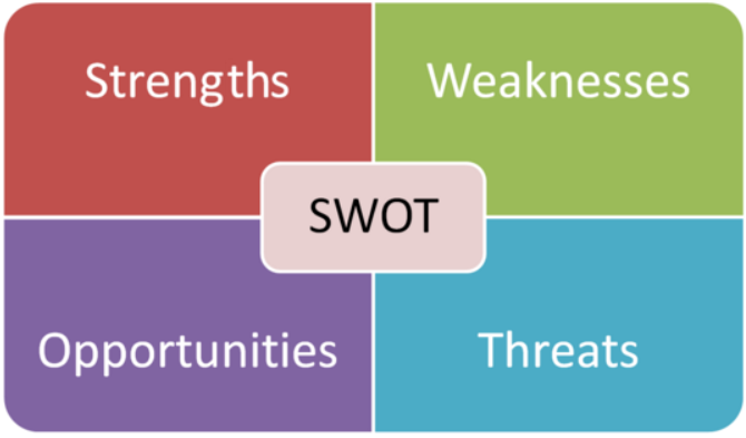 didi chuxing swot analysis archives